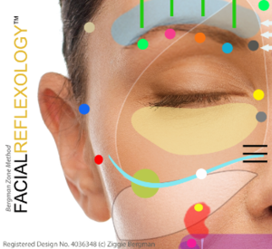 FACIAL REFLEXOLOGY (BERGMAN METHOD). Facial Reflexology